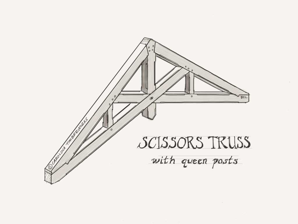 Timber Frame Scissors Truss