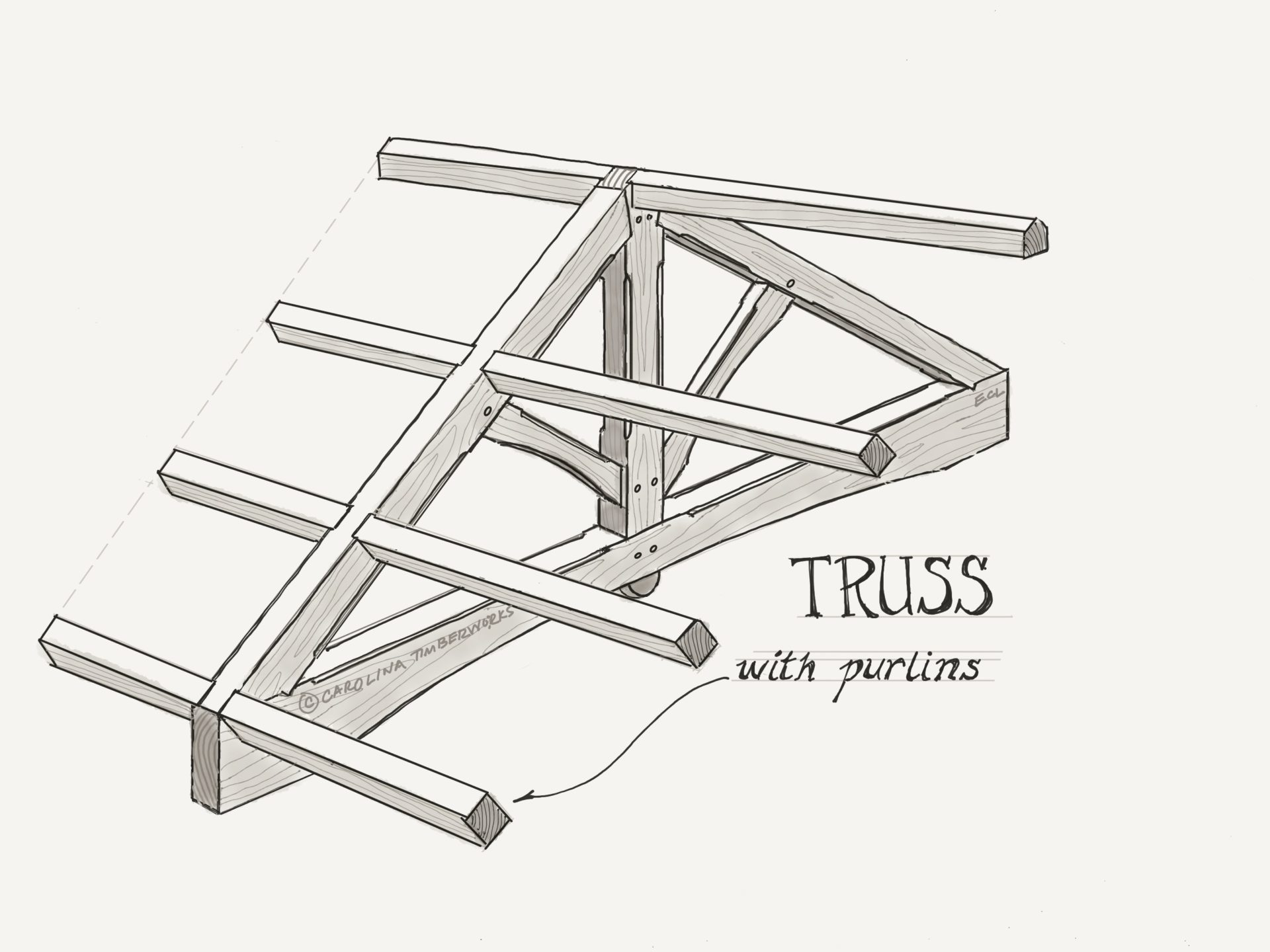 Truss With Purlins Carolina Timberworks