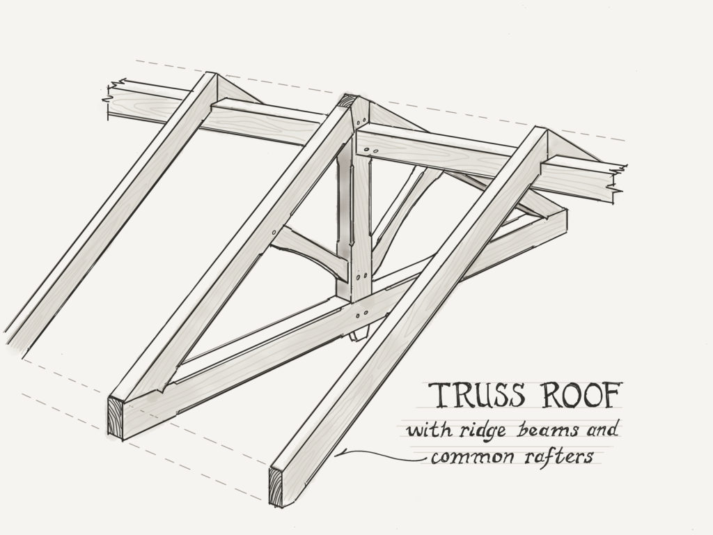 Timber Frame truss roof with ridge beam and rafters