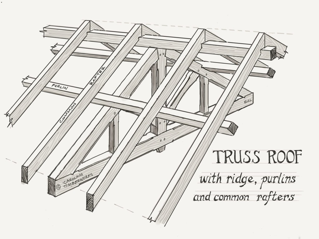 Timber Frame Trusses - Carolina Timberworks
