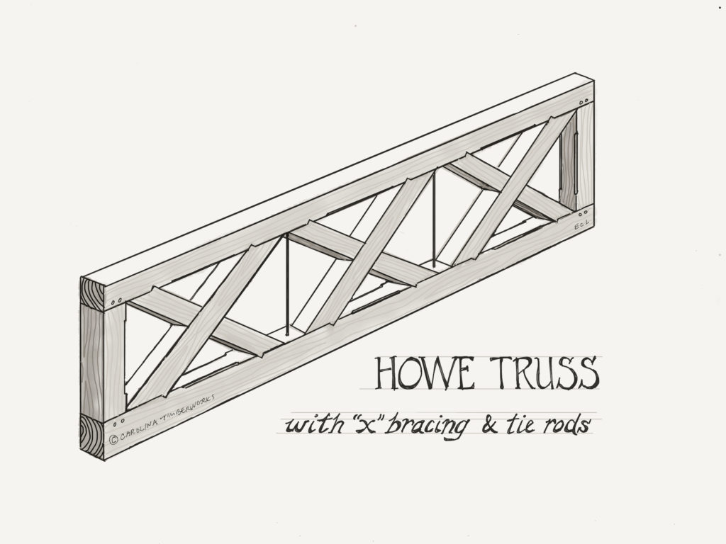 Timber Howe Truss