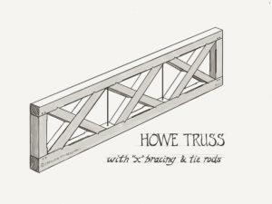 Timber Howe Truss