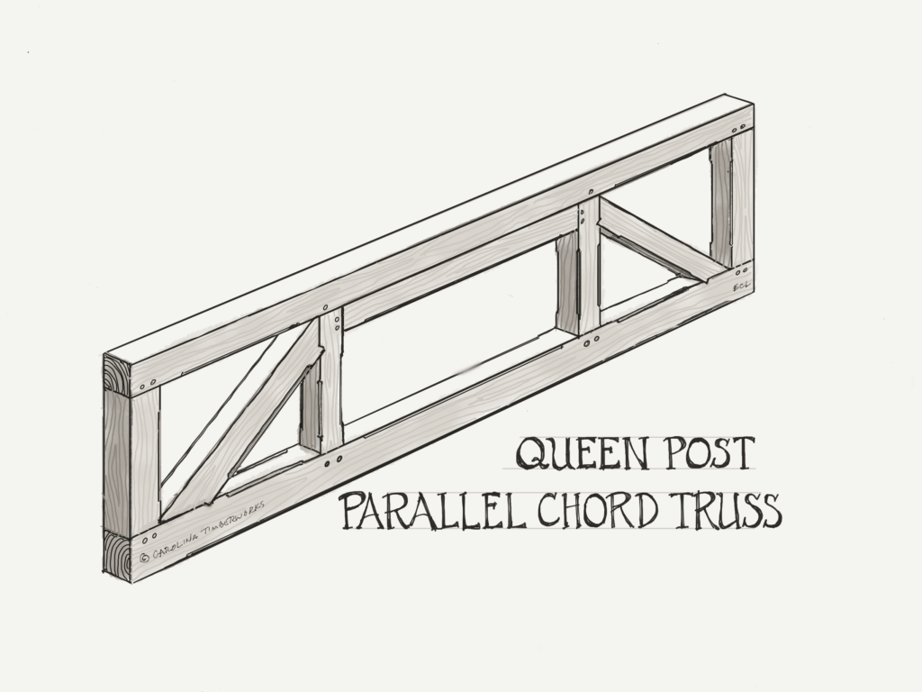 Queen Post Parallel Chord Truss