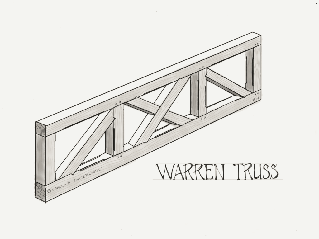 Warren Timber Truss