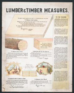 measuring lumber and timber