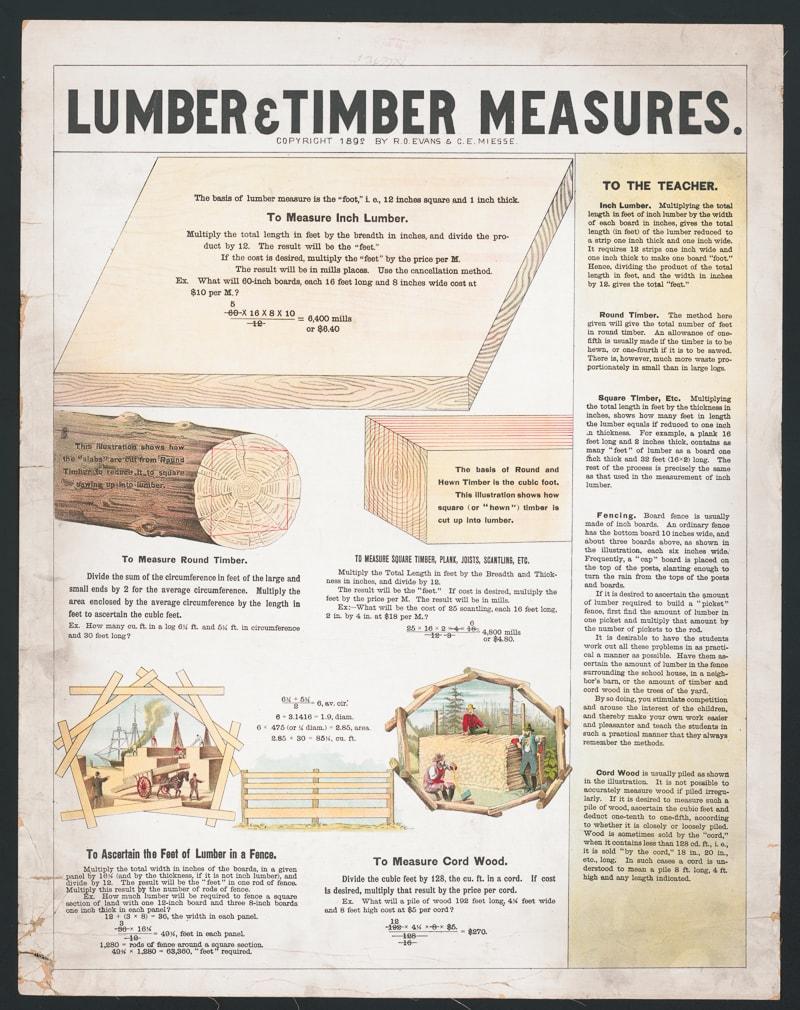measuring lumber and timber