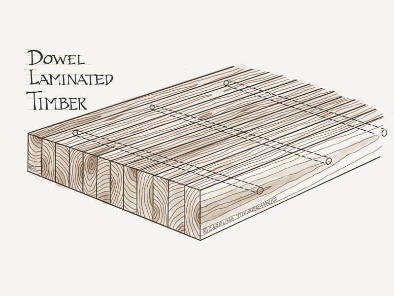 Dowel Laminated Timber DLT drawing