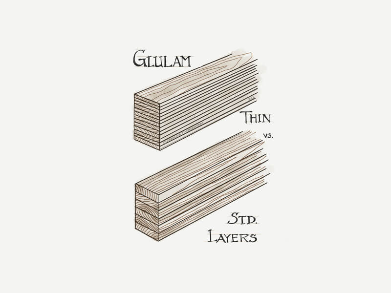 Glulam Glue laminated timber