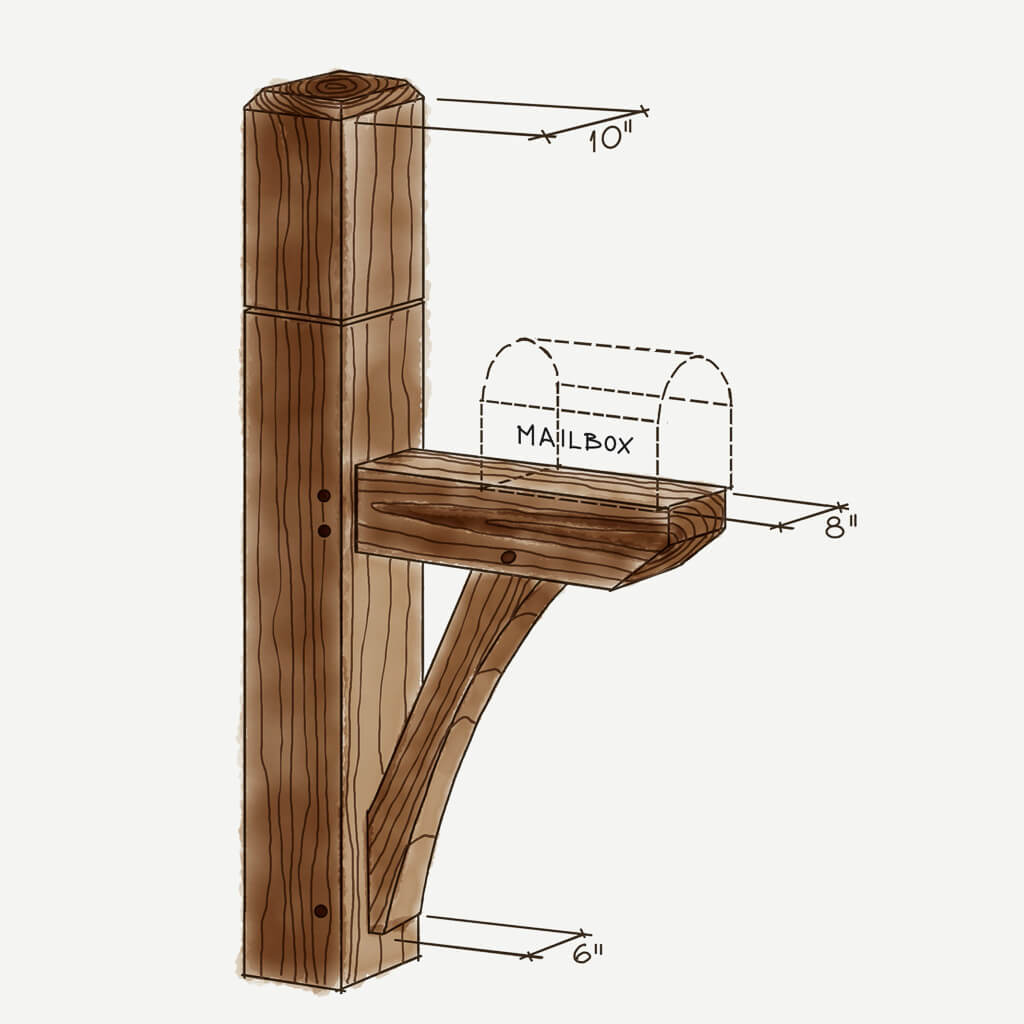 10x10 Timber Frame Heavy Duty Mailbox Post