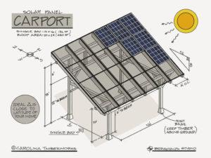 Timber Frame Solar Panel Carport