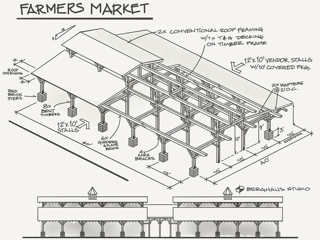 Timber Frame Post and Beam Farmers Market